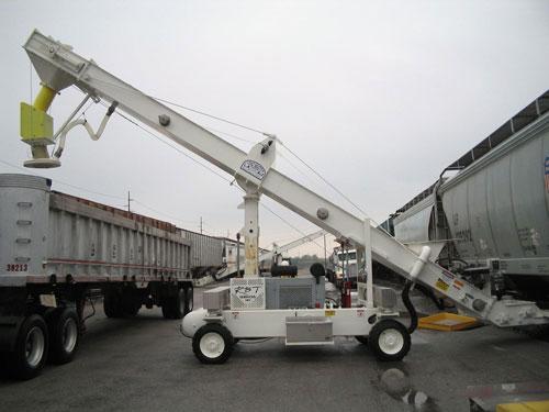 Rail Barge Truck Services Inc The Rail Transfer
