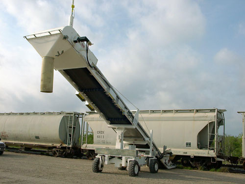 Rail Barge Truck Services Inc The Rail Transfer